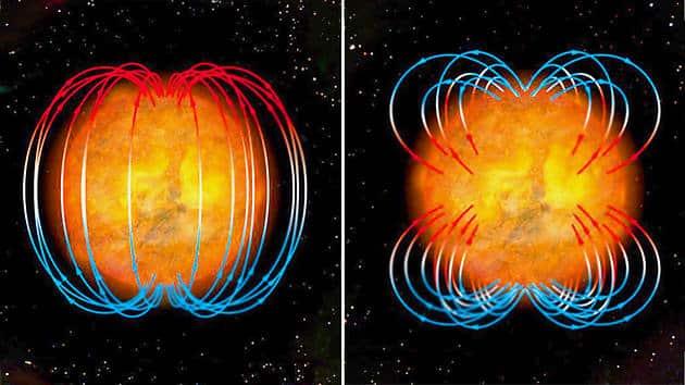 Sonnenzyklus 24 kurz vor dem Aktivitätsmaximum 1