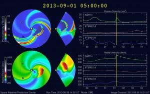 Sonnenwind vorhersage Model