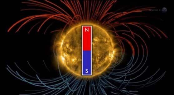 Neues ScienceCast Video der Nasa zum Thema. Polumkehr auf der Sonne