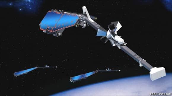 """Anordnung der """"Swarm""""-Satelliten"""
