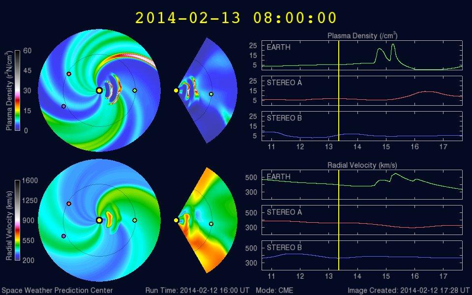 WSA-Enlil modell des SWPC der NOAA