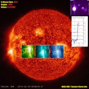 X-Klasse Sonneneruption, 25.02.2014, 01:48 Uhr, Region AR1990