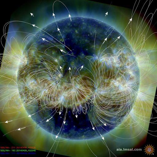 Der austritt des Sonnenwinds aus der Korona wurde mit den Pfeilen markiert. Bild : NASA SDO