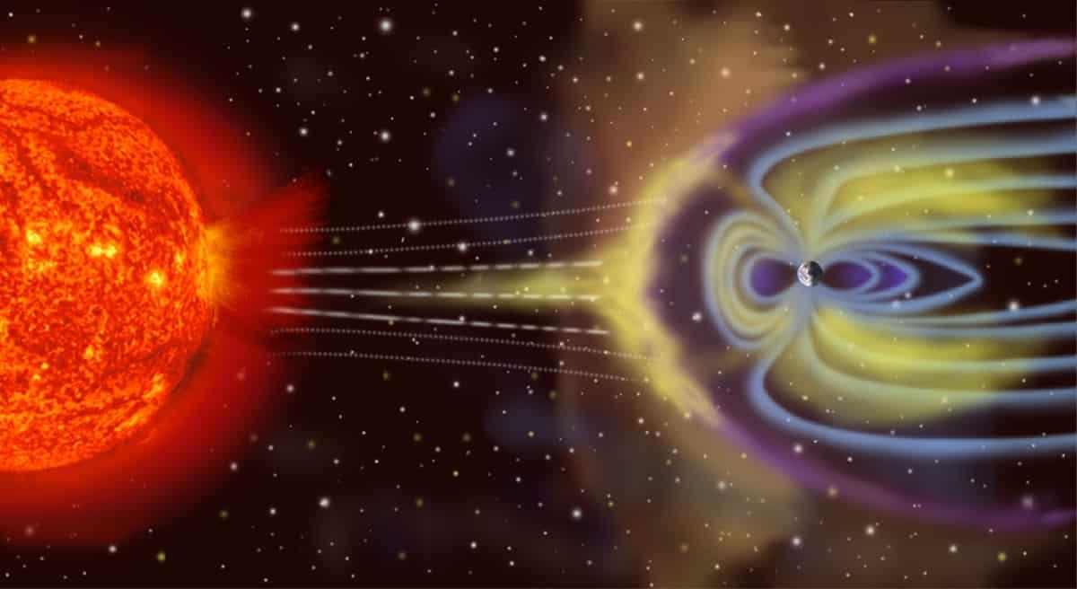 Die Magnetosphäre schirmt die Erdoberfläche von den geladenen Partikeln des Sonnenwindes ab