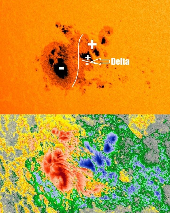 Sonnenfleckengruppe AR2192