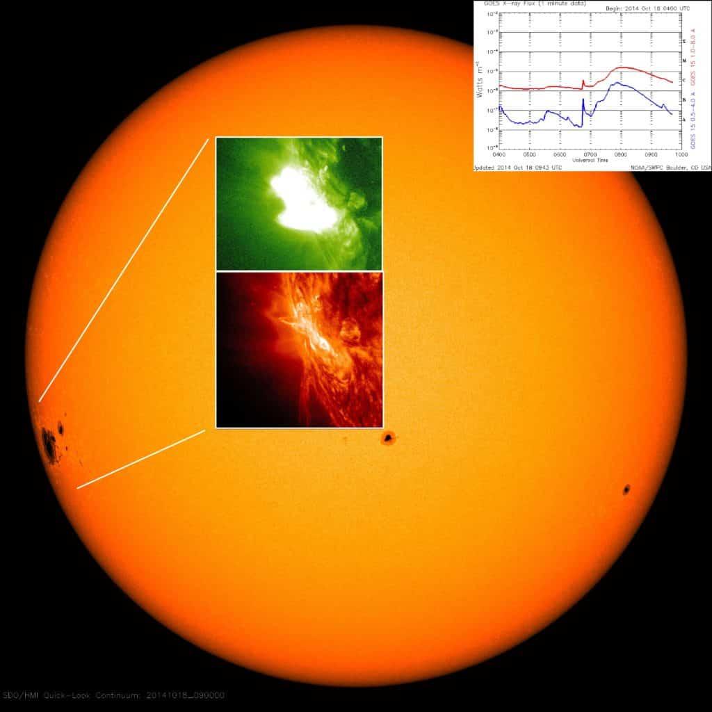 AR2192: Große Sonnenfleckengruppe sorgt für erneute Sonneneruption 1