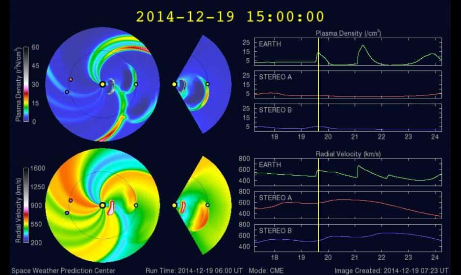 Geomagnetische Stürme am Wochenende erwartet 1