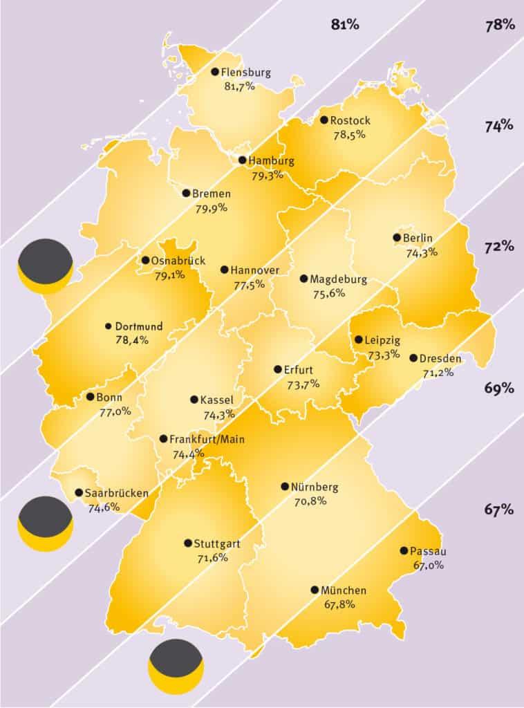 Grafik zum Bedeckungsgrad der Sonnenscheibe über Deutschland. 20.März 2015, Beginn vormittags ca. 9:30 Uhr, Ende ca. 12:00 Uhr. Veröffentlicht mit freundlicher Genehmigung von © B&W MEDIA-SERVICE