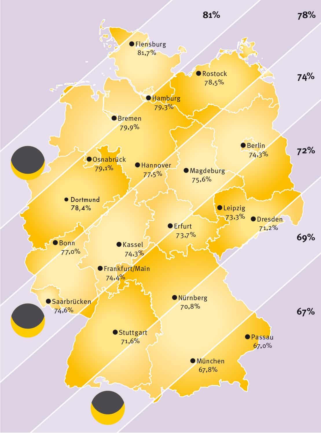 Partielle Sonnenfinsternis in Europa am 20.März 2015 1