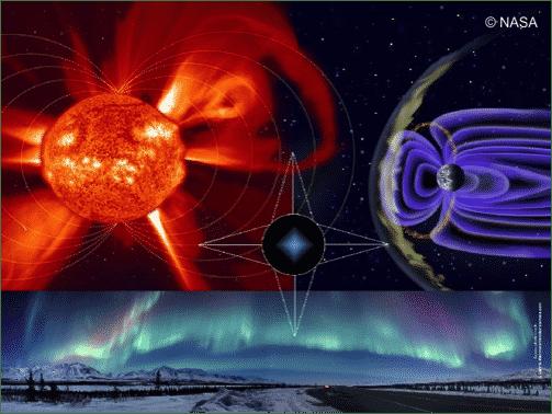 Unruhiges Weltraumwetter in den nächsten Tagen erwartet 1