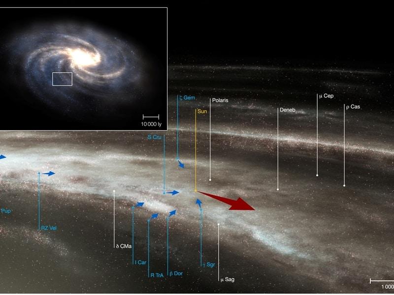Darstellung der Umgebung unserer Sonne innerhalb der Milchstraße
