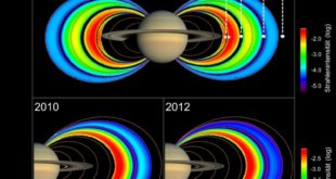 © MPS, Bild des Saturns: NASA/JPL/Space Science Institute