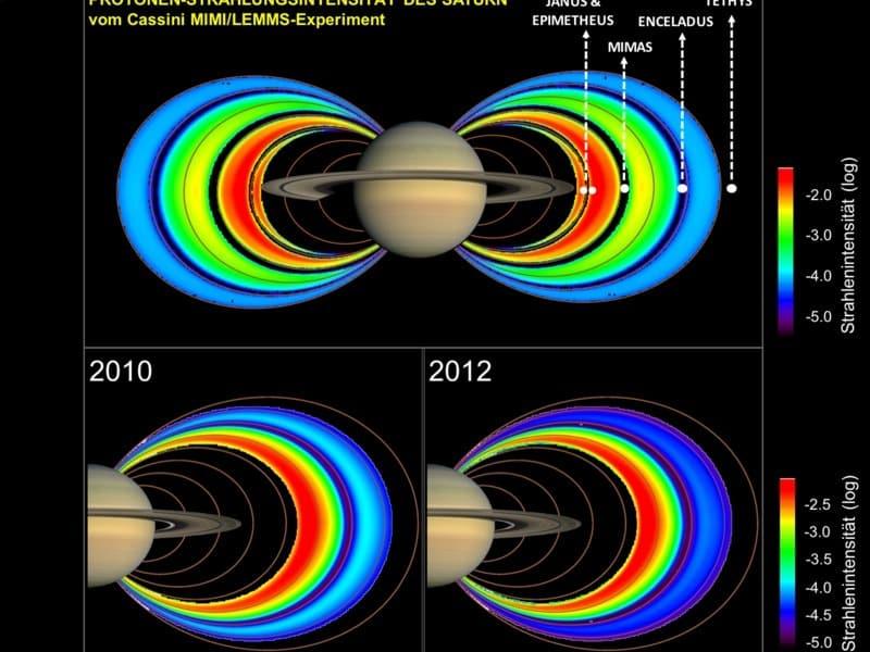 Strahlungsgürtel Saturn © MPS, Bild des Saturns: NASA/JPL/Space Science Institute
