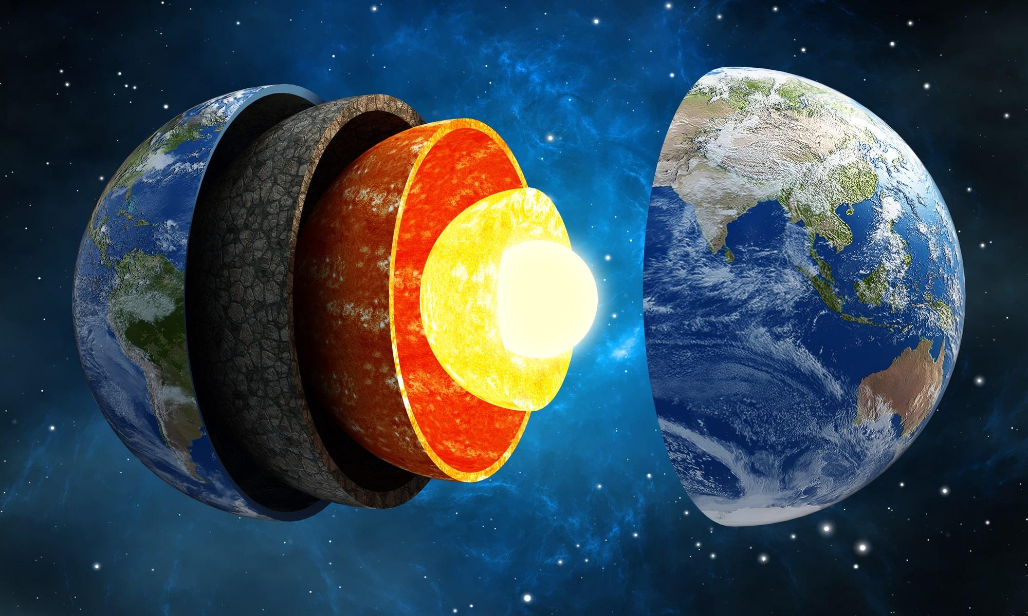 Der Aufbau und die Schichten der Erde