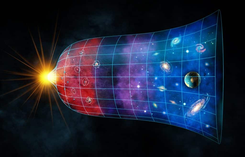 Der Urknall - Beginn der Expansion des Universums