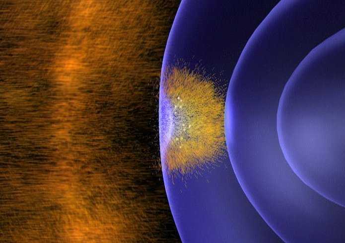 Das vom Sonnenwind attackierte Magnetfeld der Erde