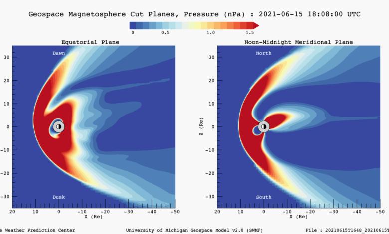 Magnetosphären-Simulation